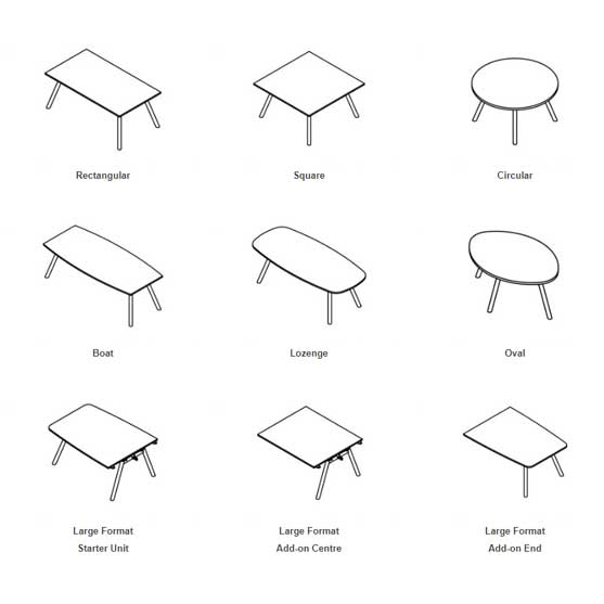 Moment Table Shapes Options