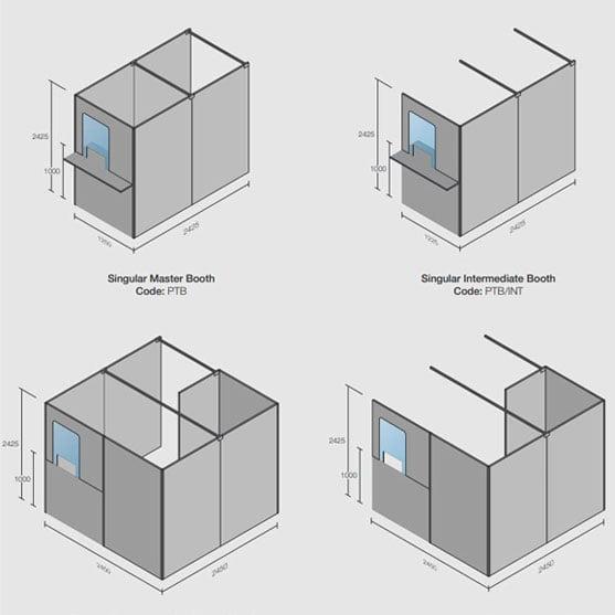 Pathogen Booths Sizes